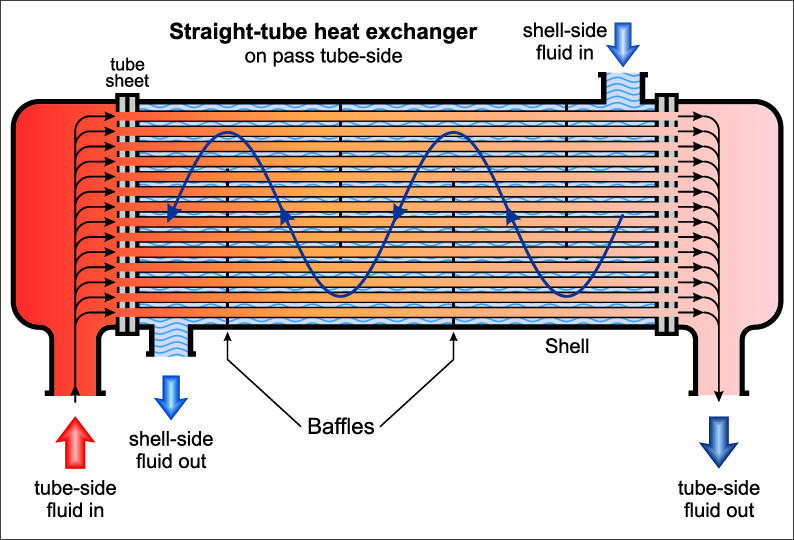 Tube sheet diagram from a forged pressure vessel manufacturer